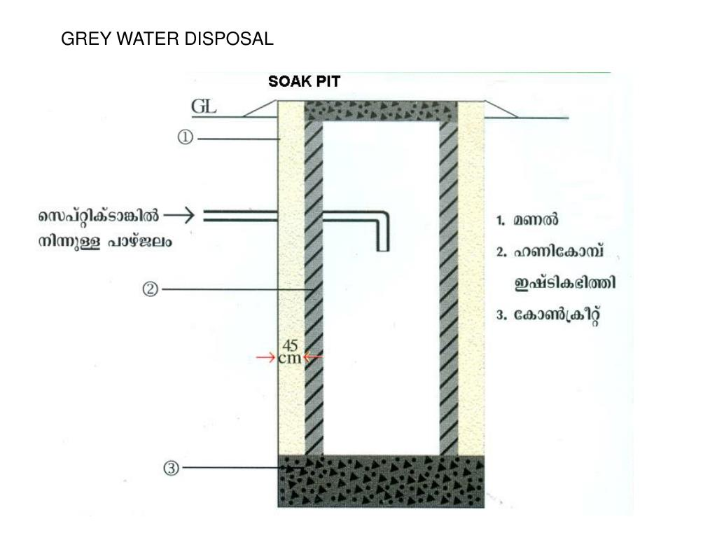 GREY WATER DISPOSAL