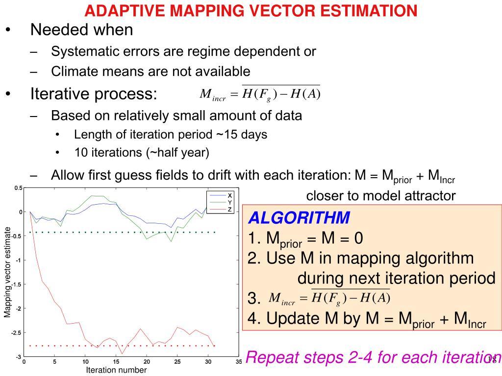ADAPTIVE MAPPING VECTOR ESTIMATION