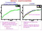 results adaptive mapping