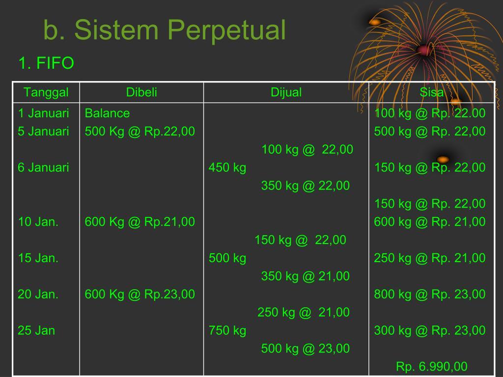 b. Sistem Perpetual