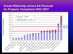 actual ridership versus aa forecast for projects completed 2003 2007