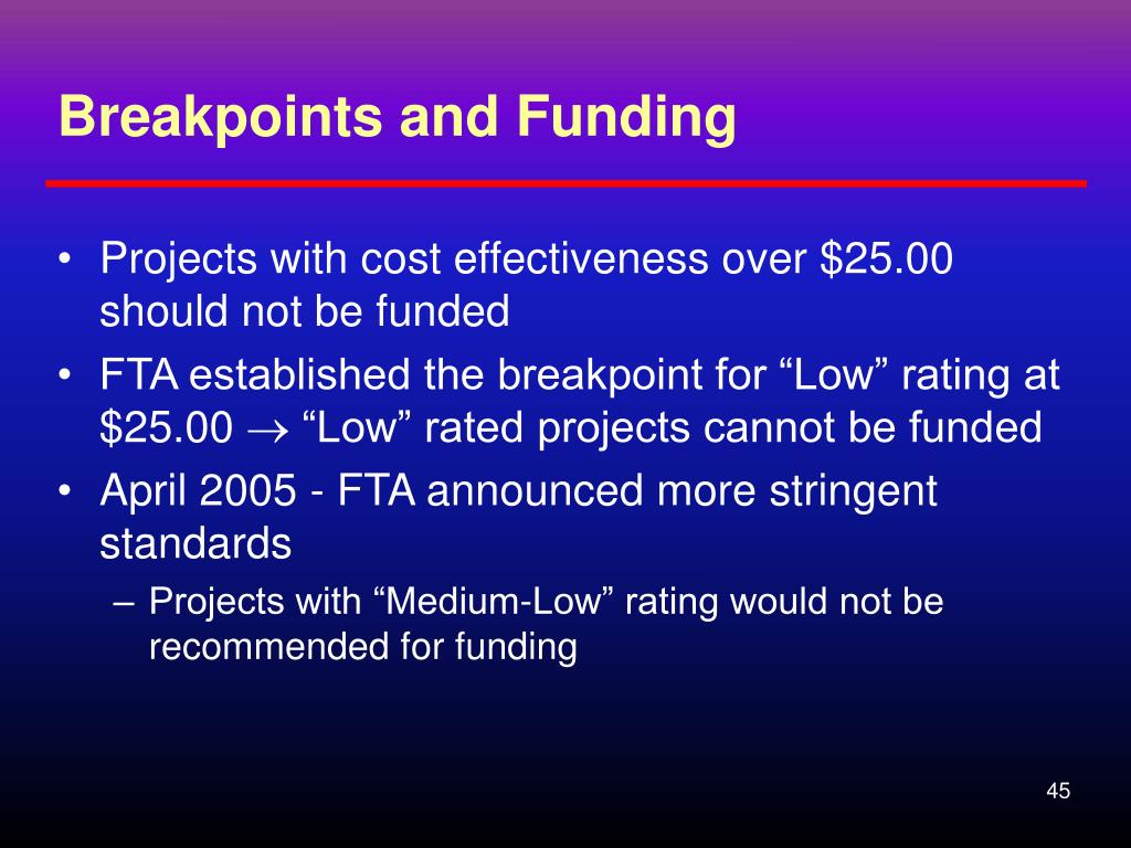 Breakpoints and Funding