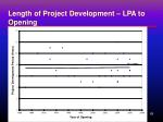 length of project development lpa to opening