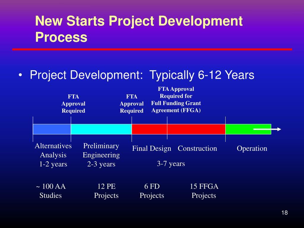 New Starts Project Development Process