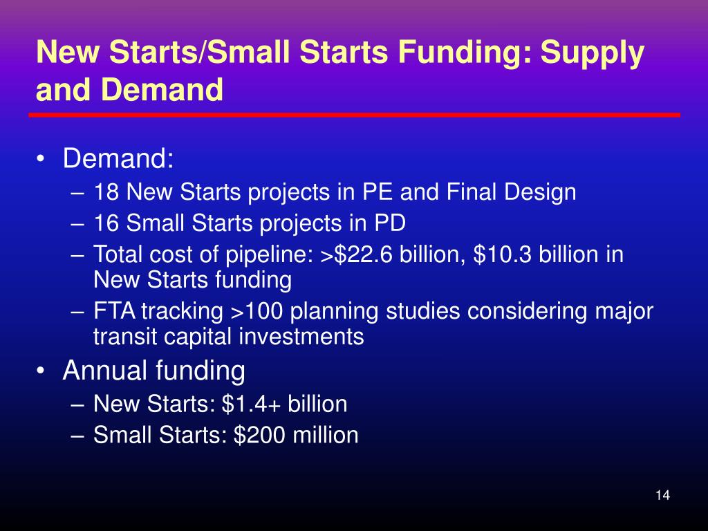 New Starts/Small Starts Funding: Supply and Demand