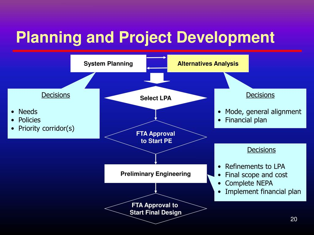 Planning and Project Development