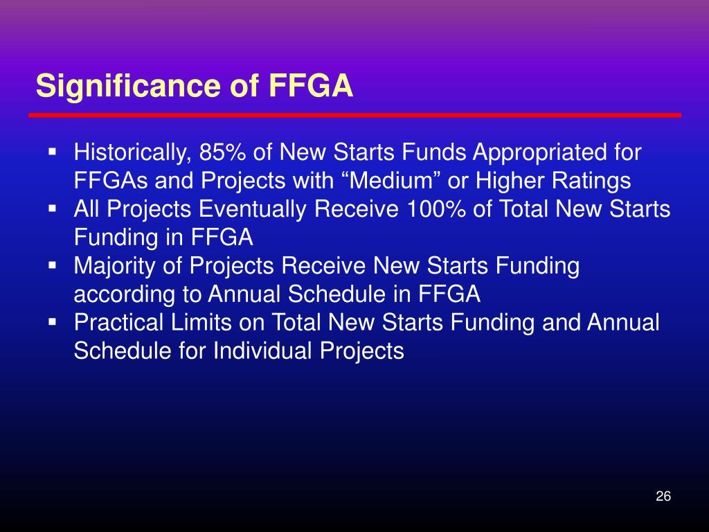 Significance of FFGA
