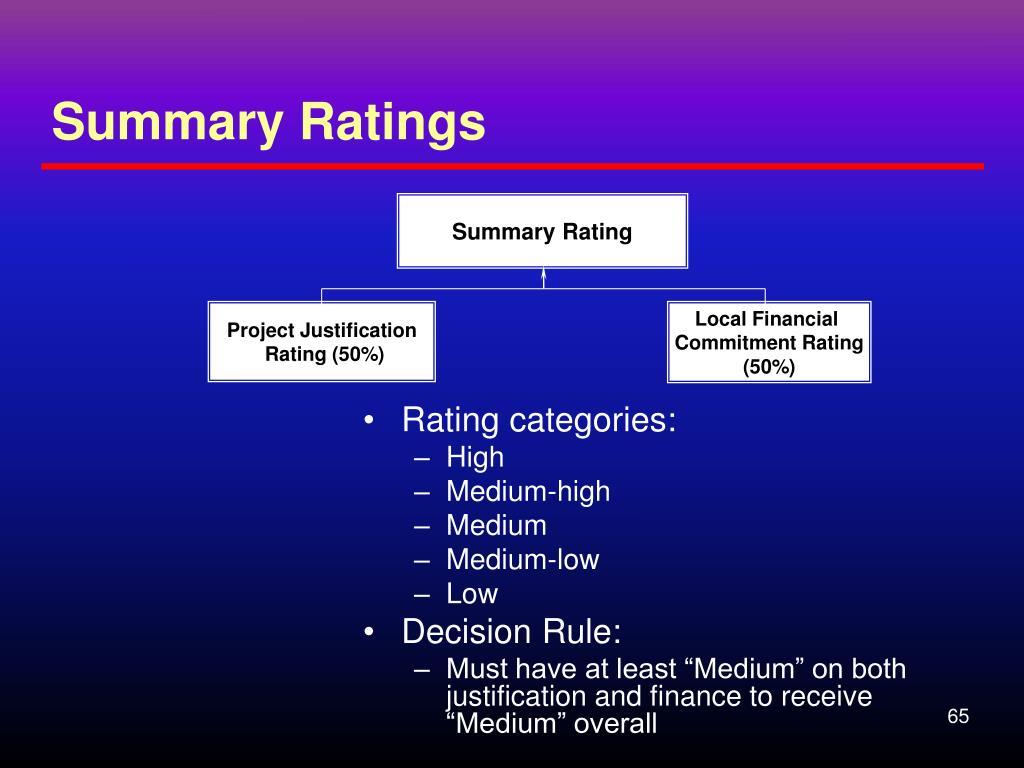 Summary Ratings