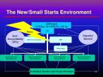 the new small starts environment