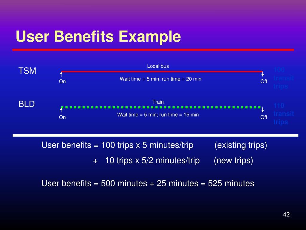 User Benefits Example