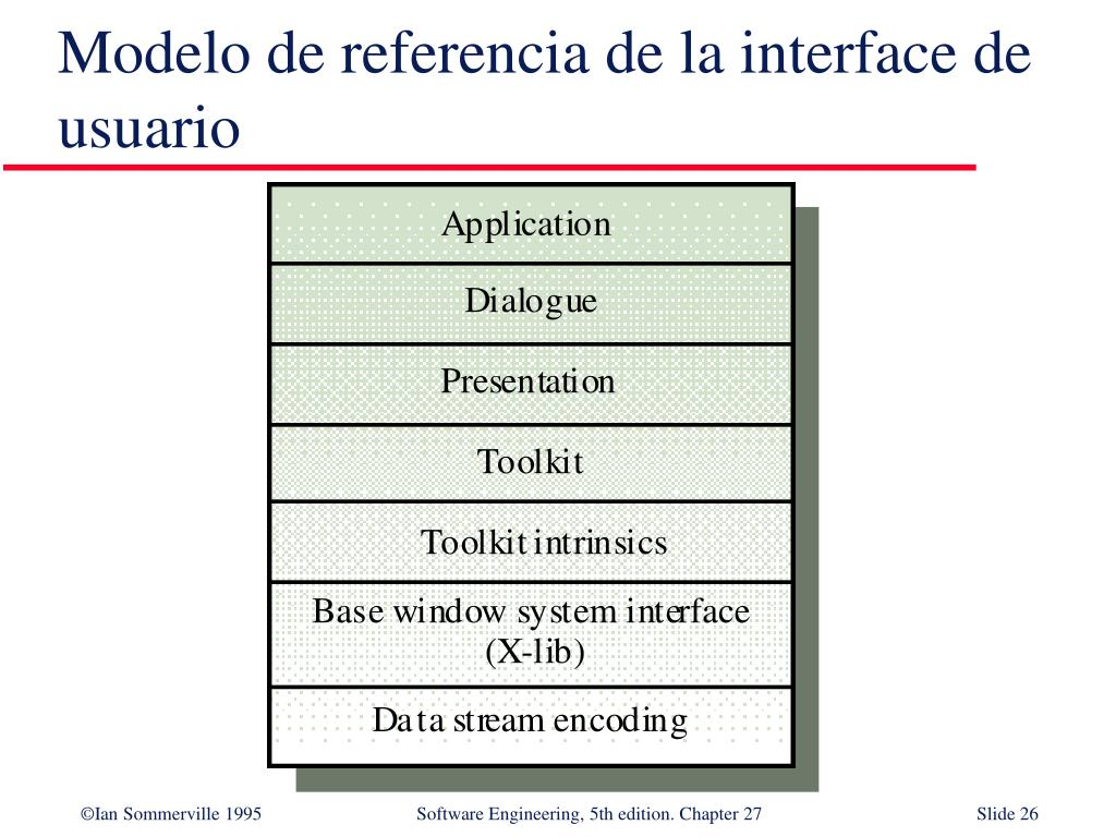 Modelo de referencia de la interface de usuario