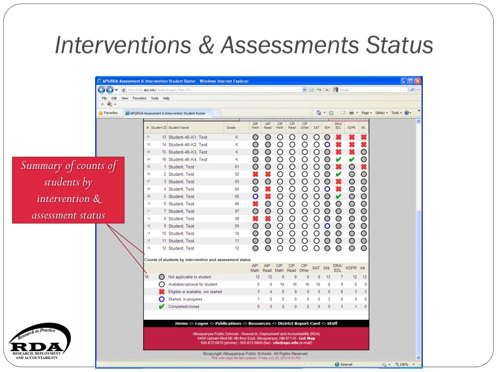 Interventions & Assessments Status