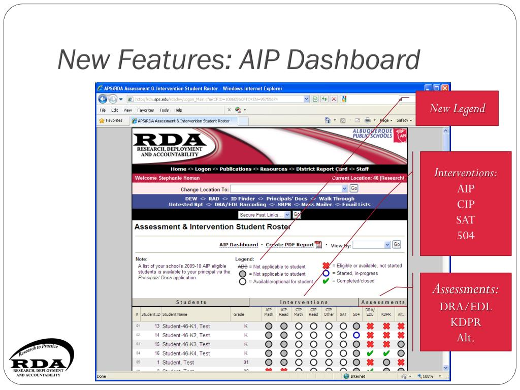 New Features: AIP Dashboard