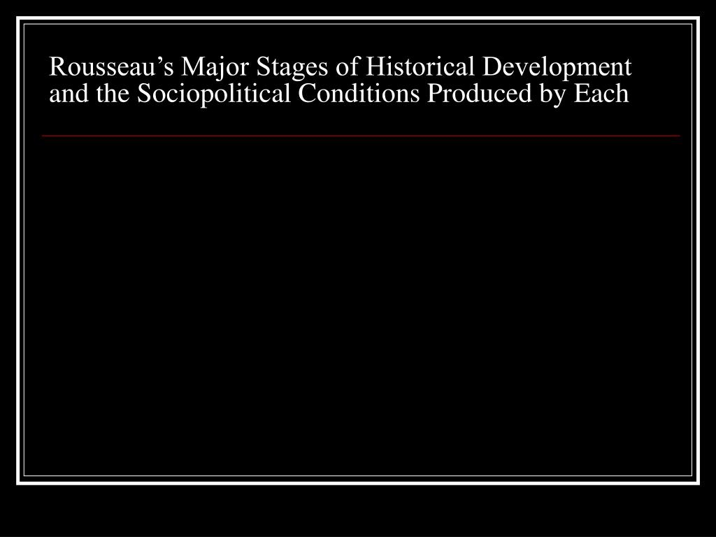 Rousseau's Major Stages of Historical Development and the Sociopolitical Conditions Produced by Each