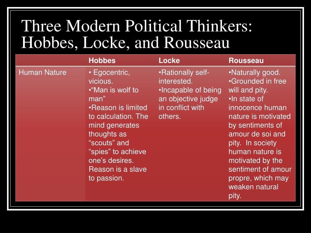 Three Modern Political Thinkers: Hobbes, Locke, and Rousseau