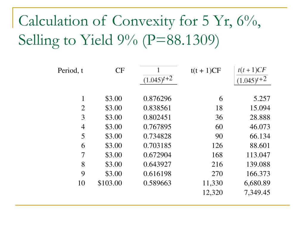Calculation of Convexity for 5 Yr, 6%, Selling to Yield 9% (P=88.1309)