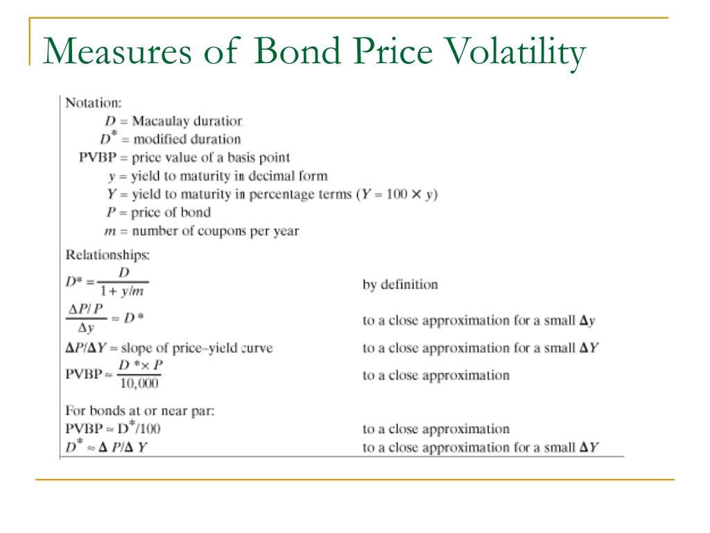 Measures of Bond Price Volatility
