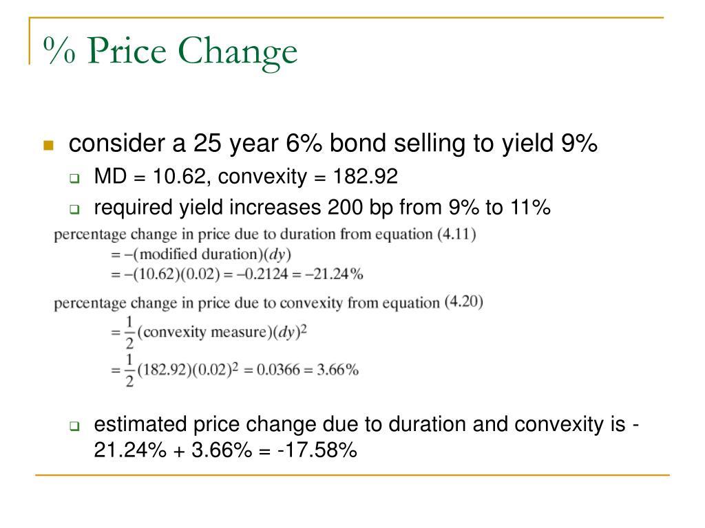 % Price Change