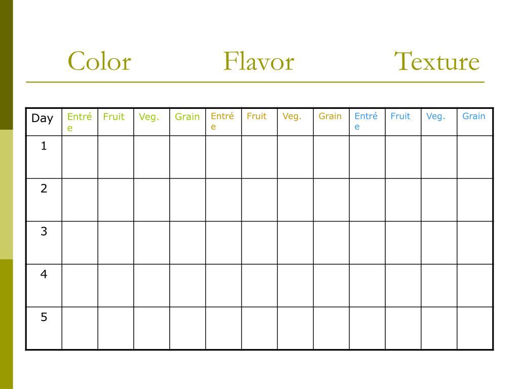 Color     FlavorTexture