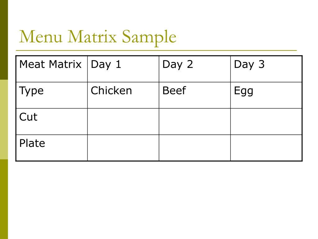 Menu Matrix Sample