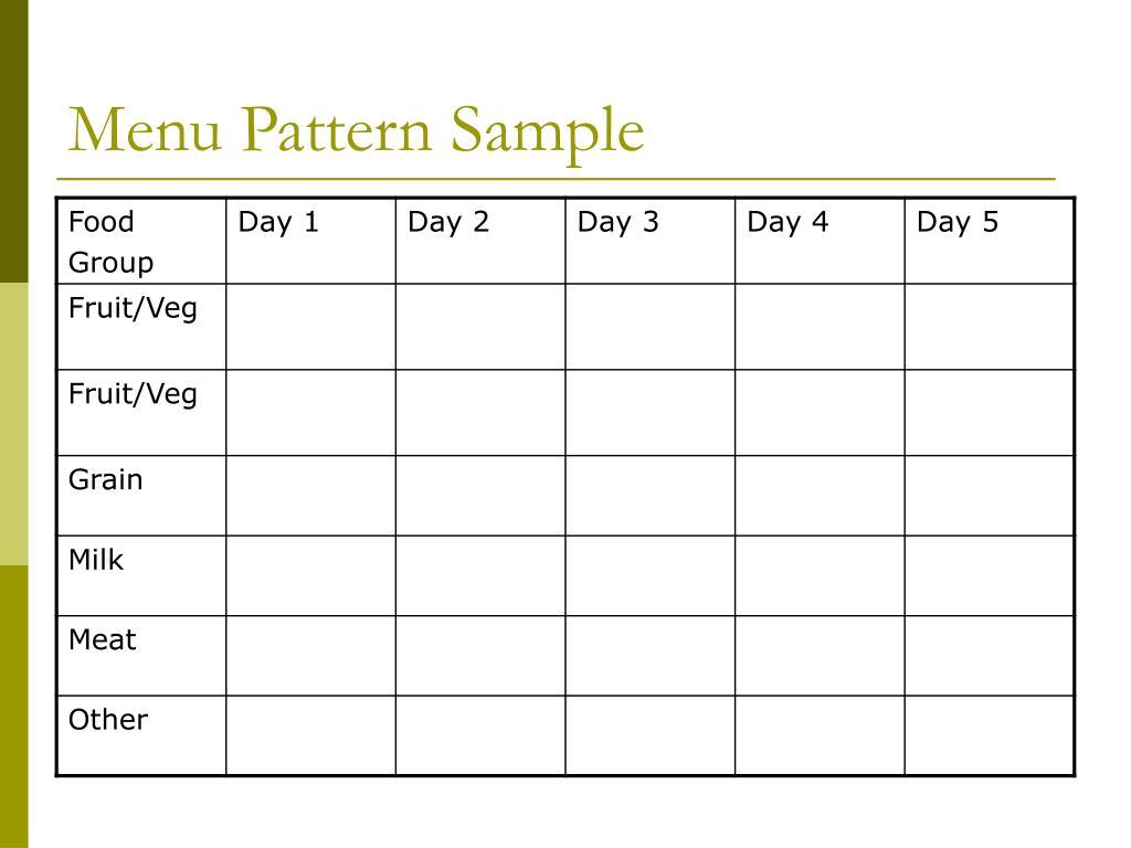 Menu Pattern Sample