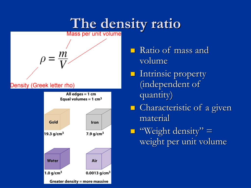 The density ratio