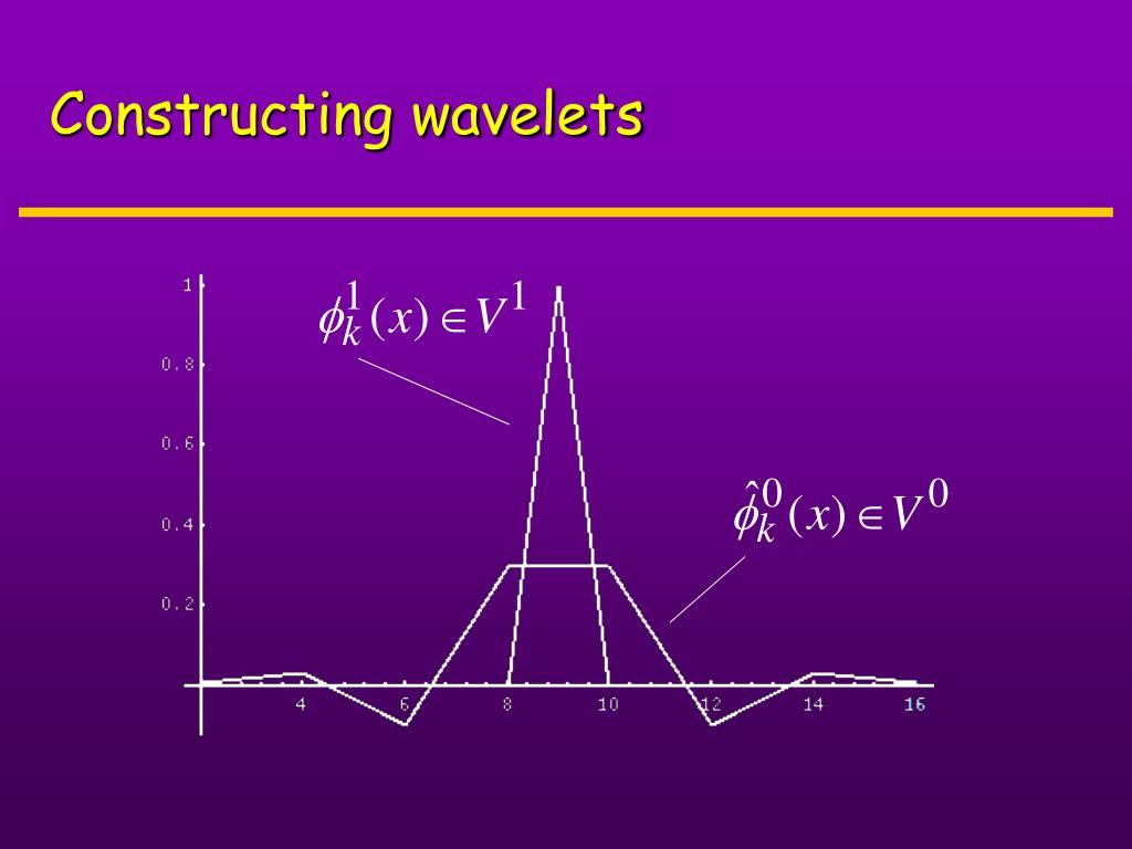 Constructing wavelets
