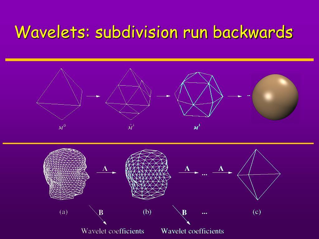 Wavelets: subdivision run backwards