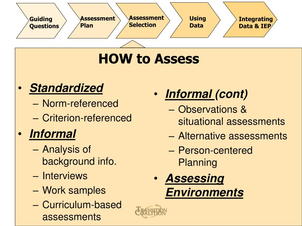 Assessment Selection