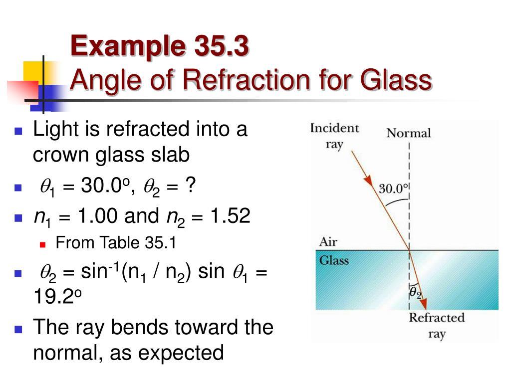 Example 35.3