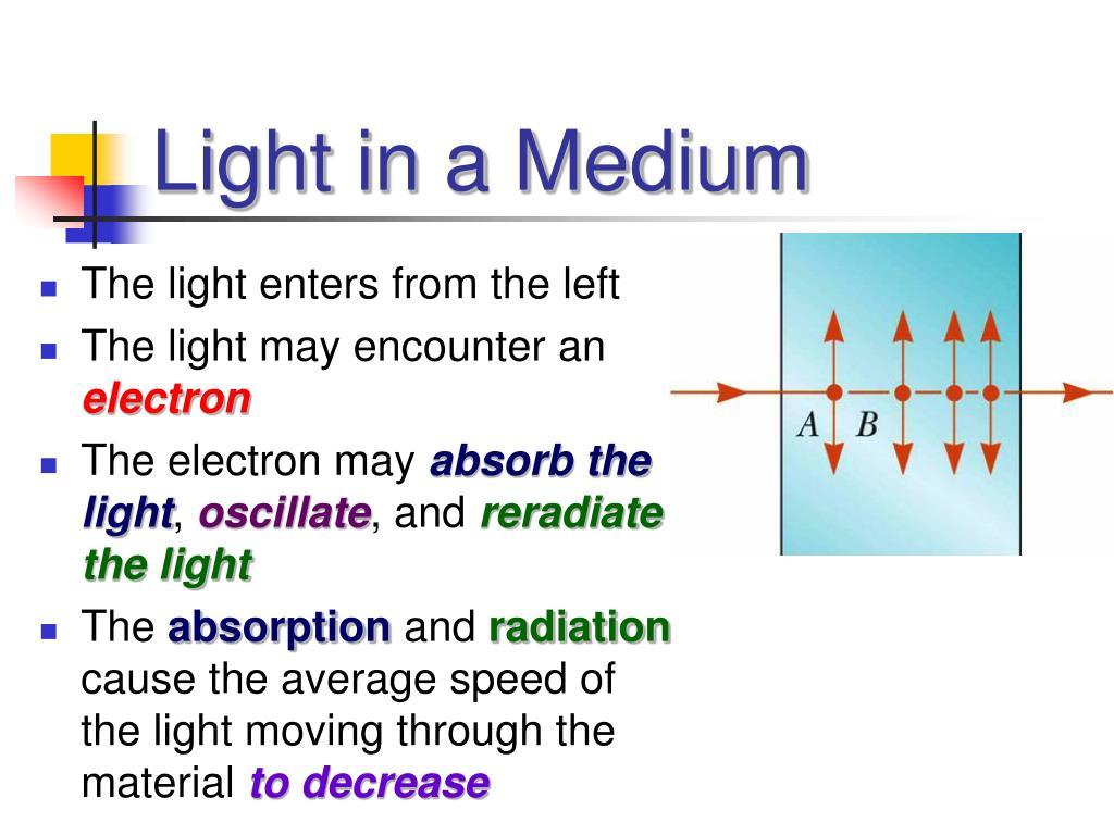 Light in a Medium
