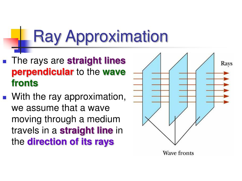 Ray Approximation