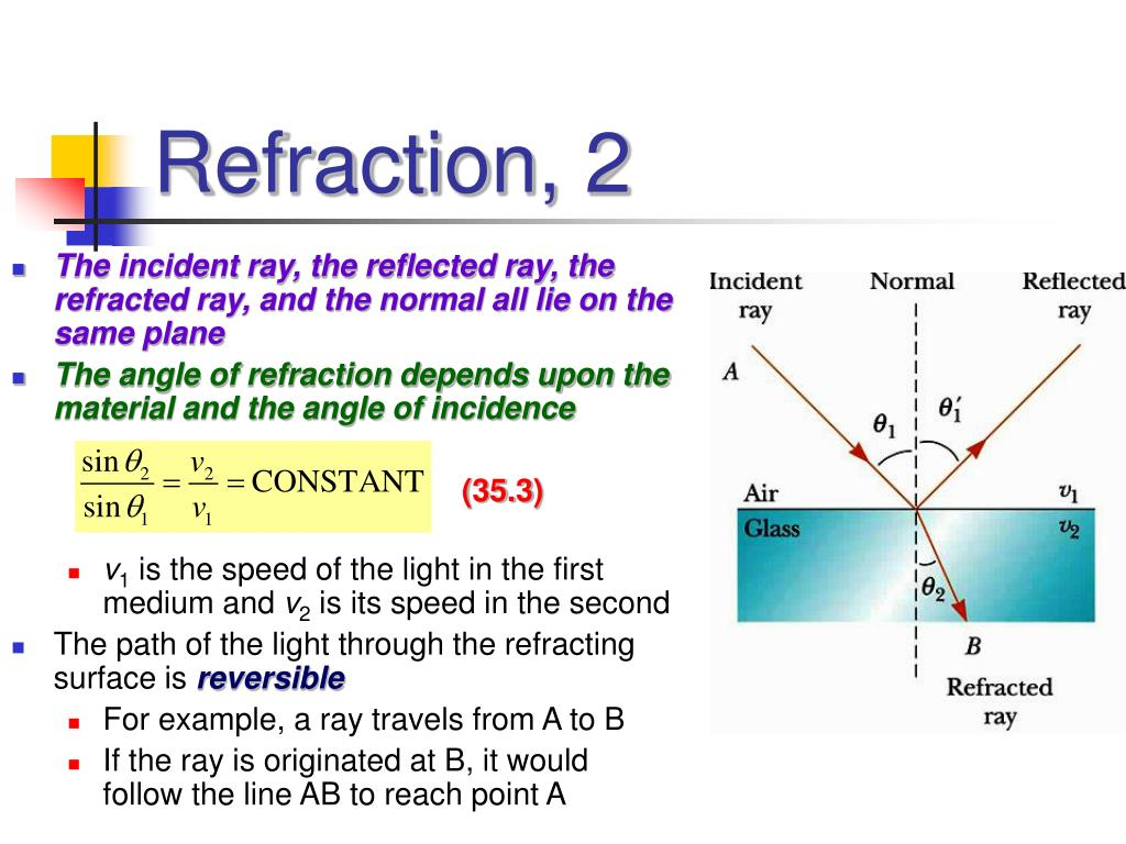 Refraction, 2