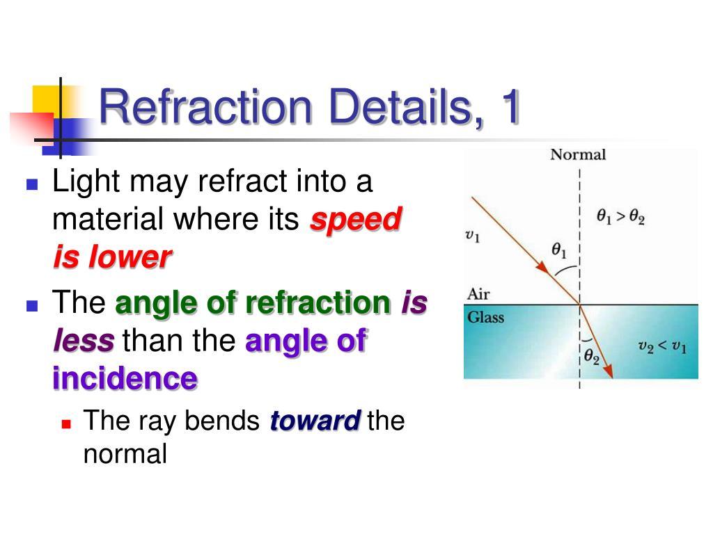 Refraction Details, 1