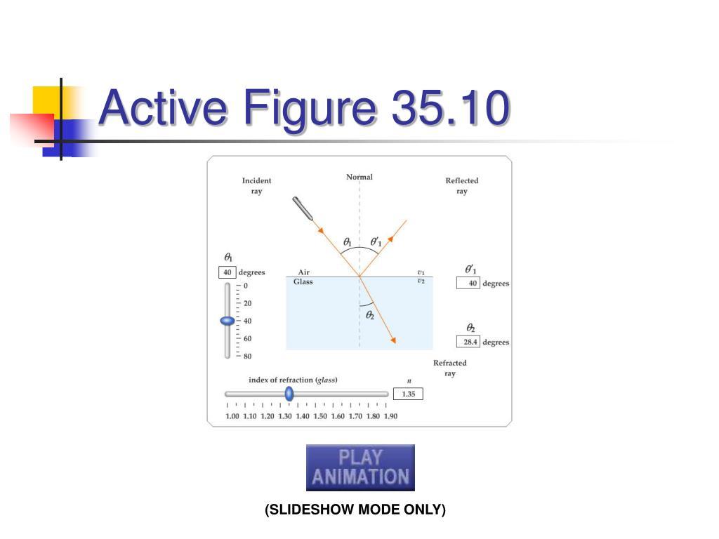 Active Figure 35.10