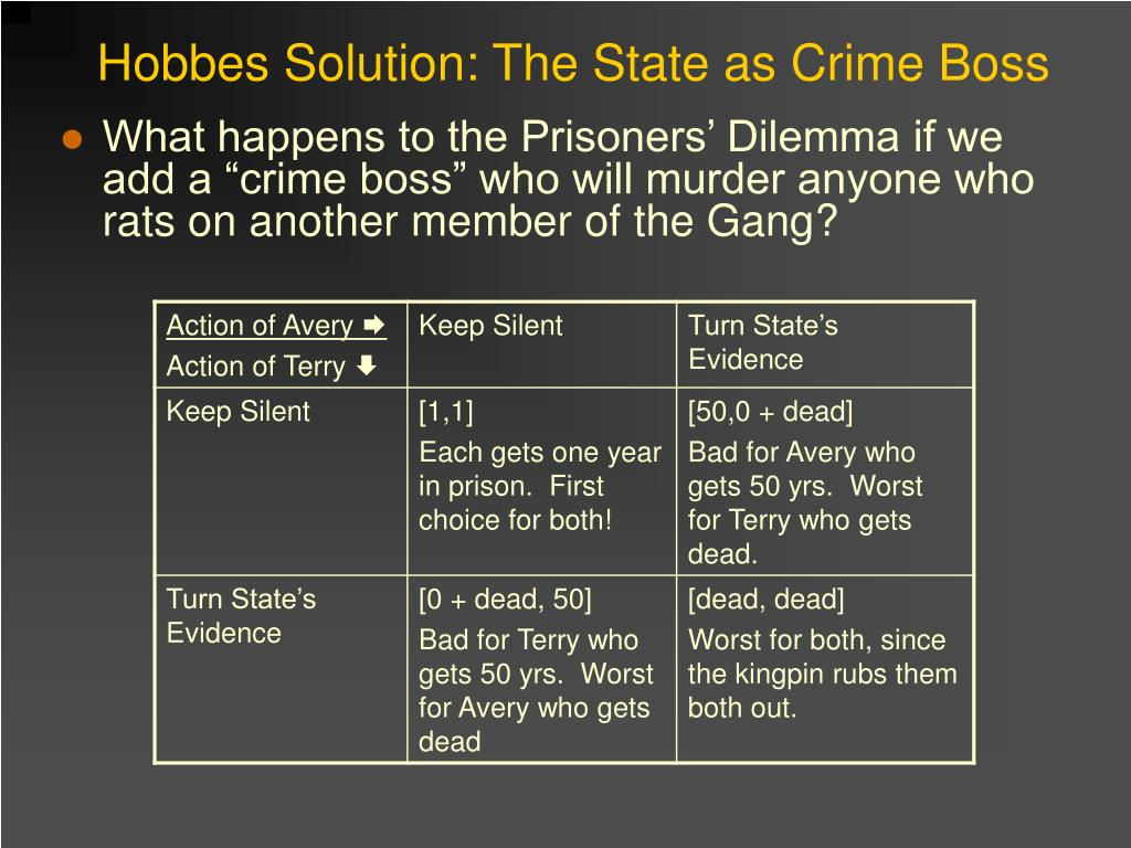 Hobbes Solution: The State as Crime Boss