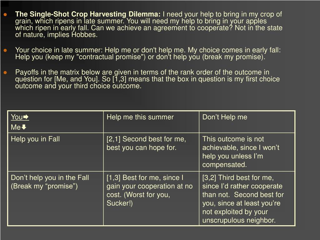 The Single-Shot Crop Harvesting Dilemma: