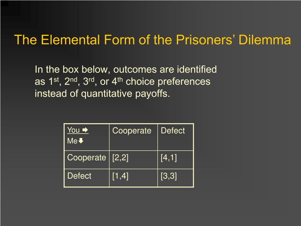 The Elemental Form of the Prisoners' Dilemma