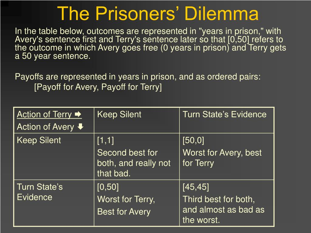"In the table below, outcomes are represented in ""years in prison,"" with Avery's sentence first and Terry's sentence later so that [0,50] refers to the outcome in which Avery goes free (0 years in prison) and Terry gets a 50 year sentence."