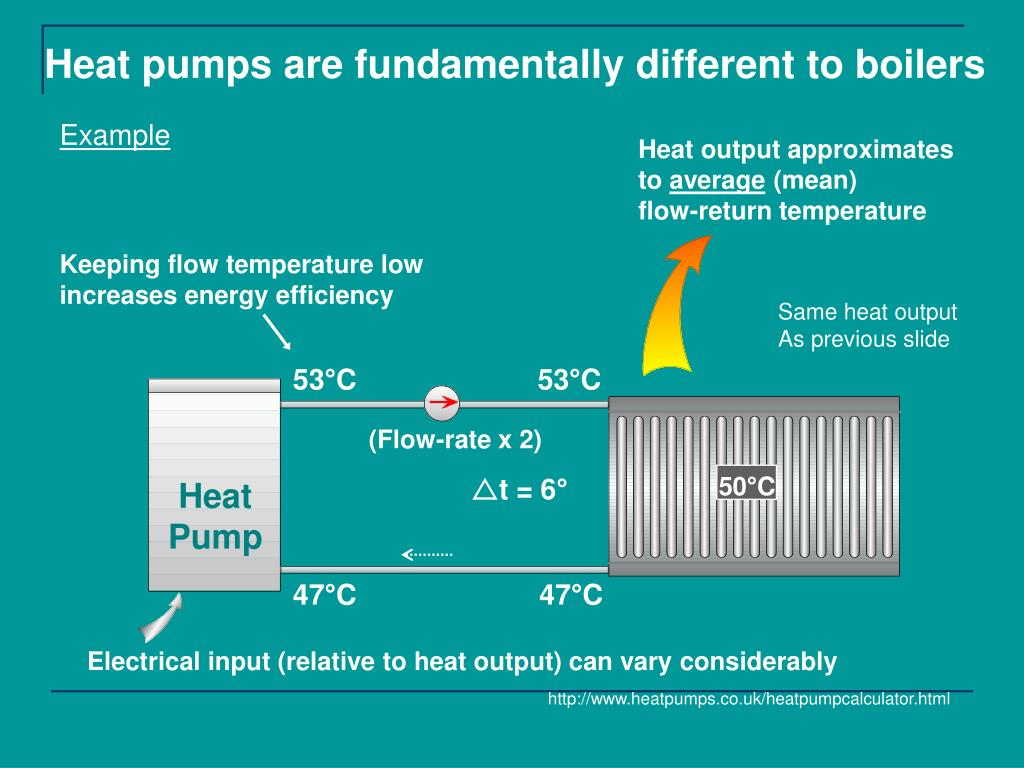 Heat pumps are fundamentally different to boilers