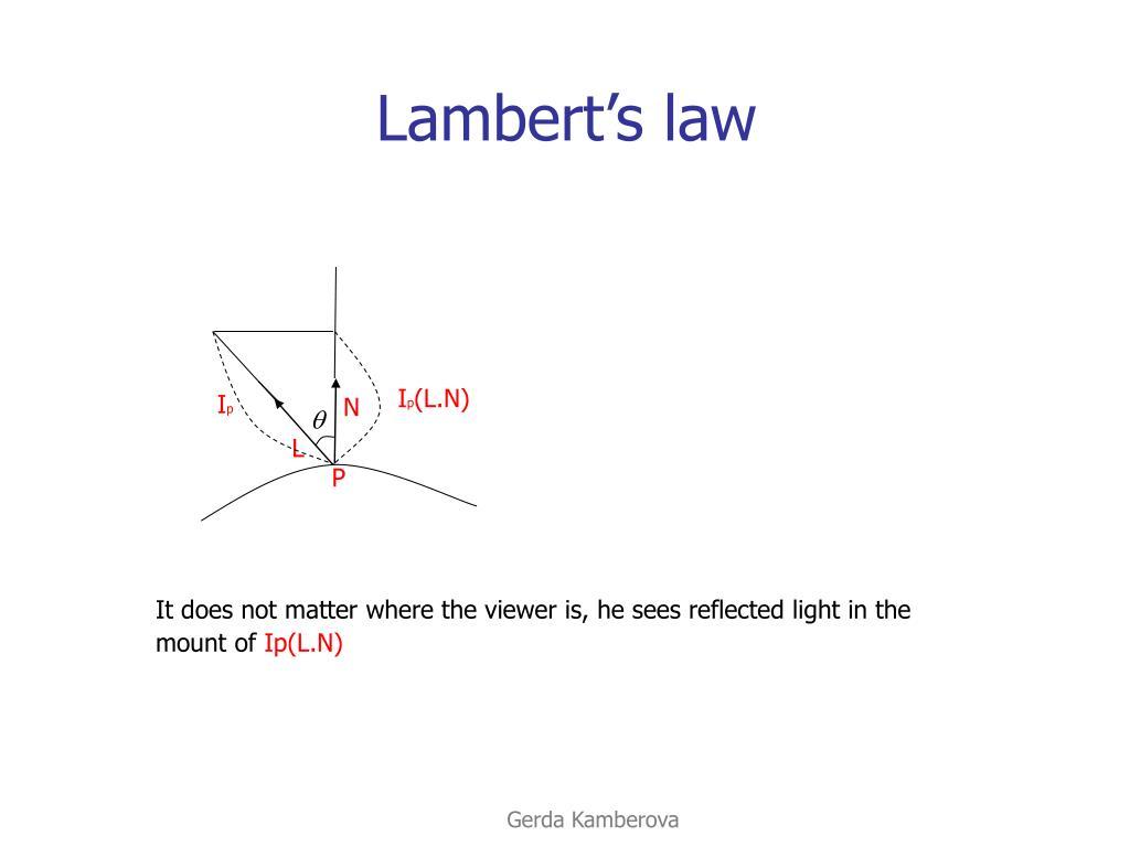Lambert's law
