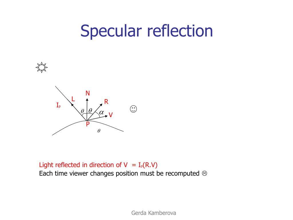 Specular reflection