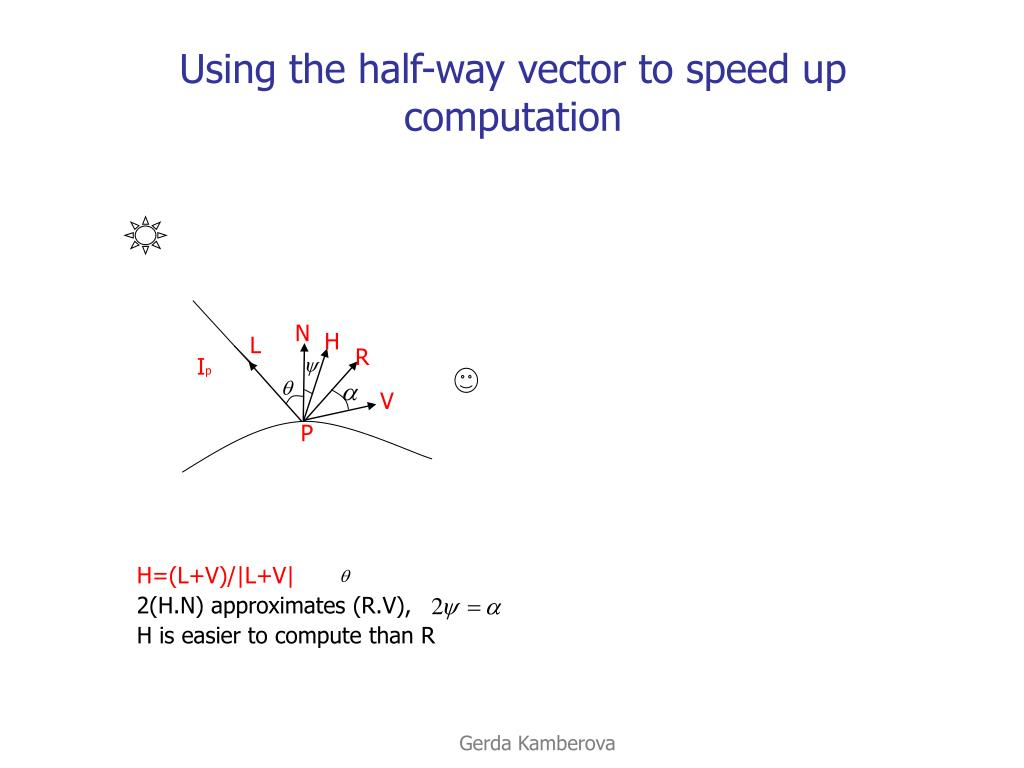 Using the half-way vector to speed up computation