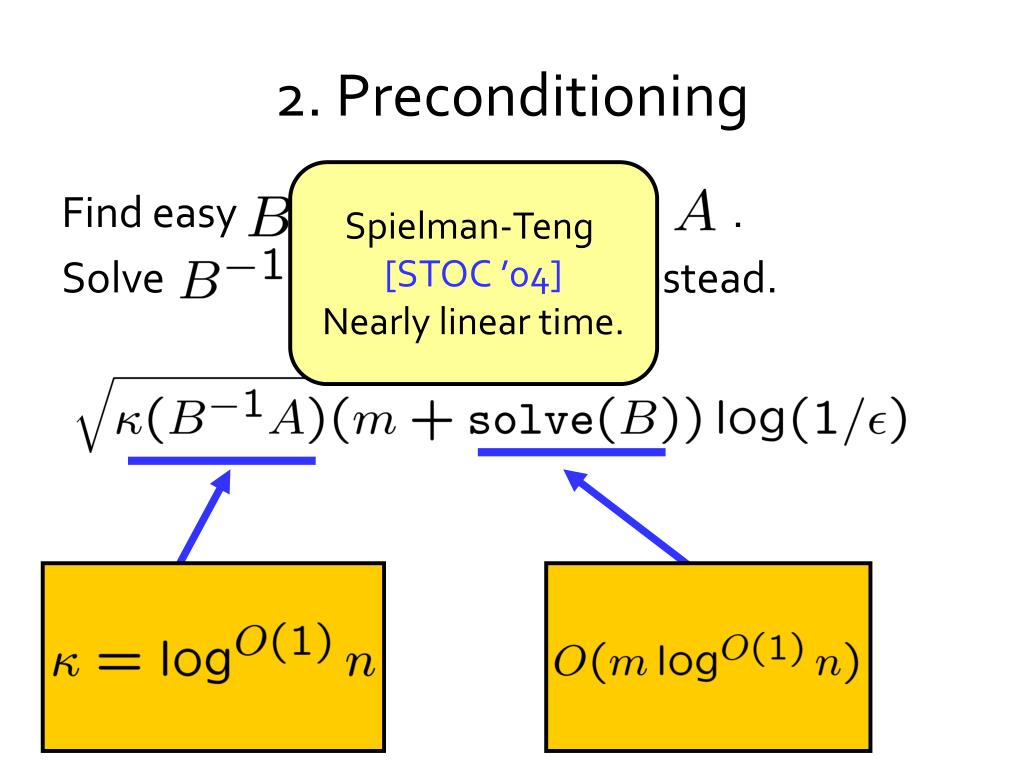 2. Preconditioning