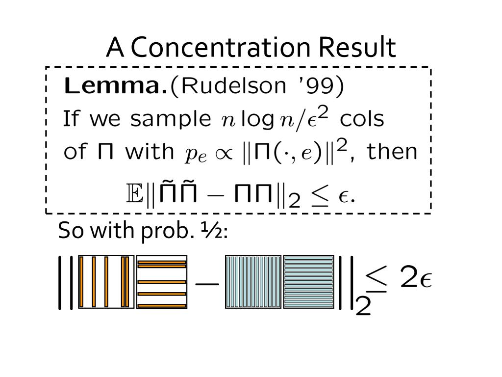 A Concentration Result