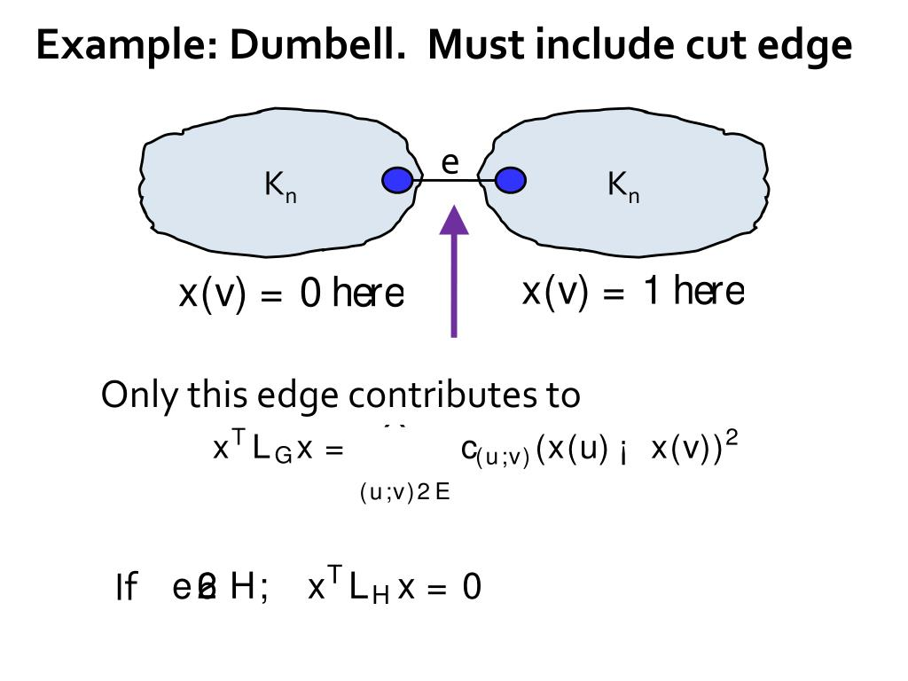 Example: Dumbell.  Must include cut edge