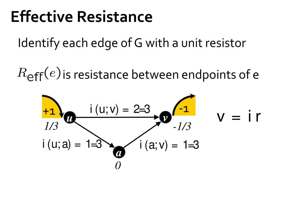 Effective Resistance