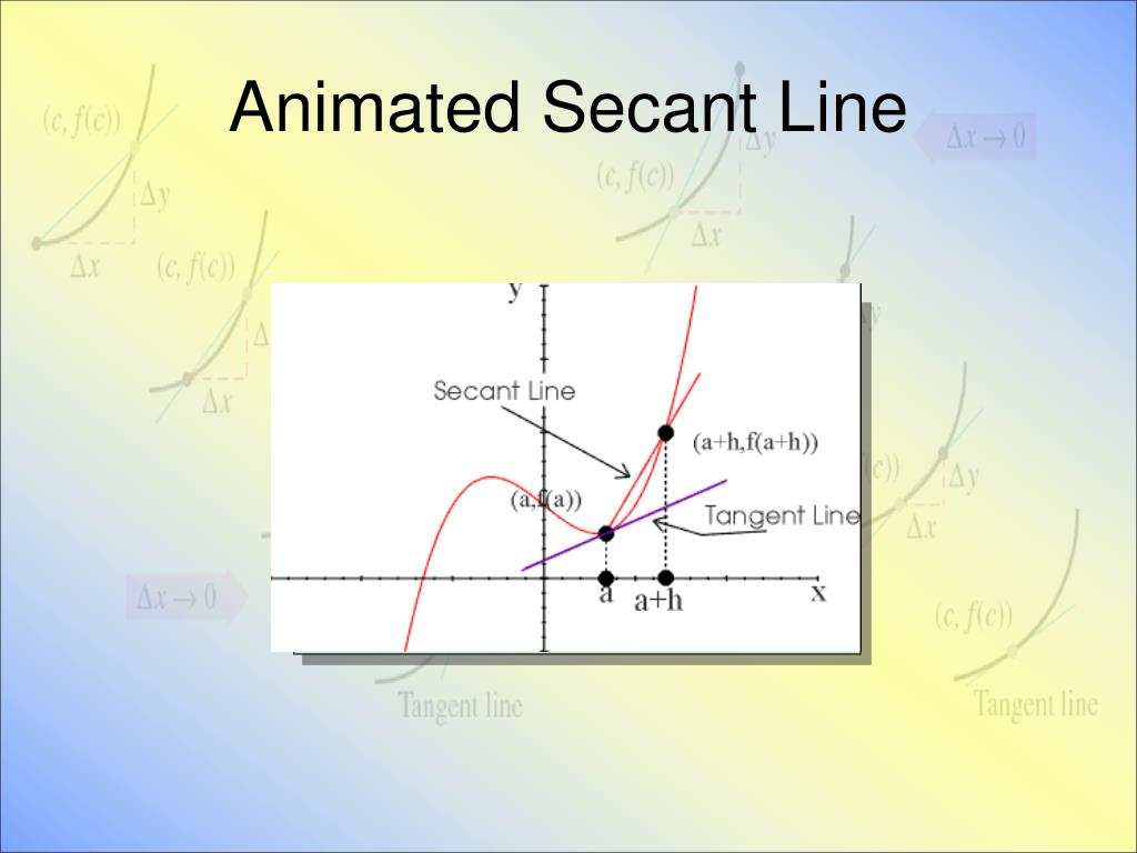 Animated Secant Line