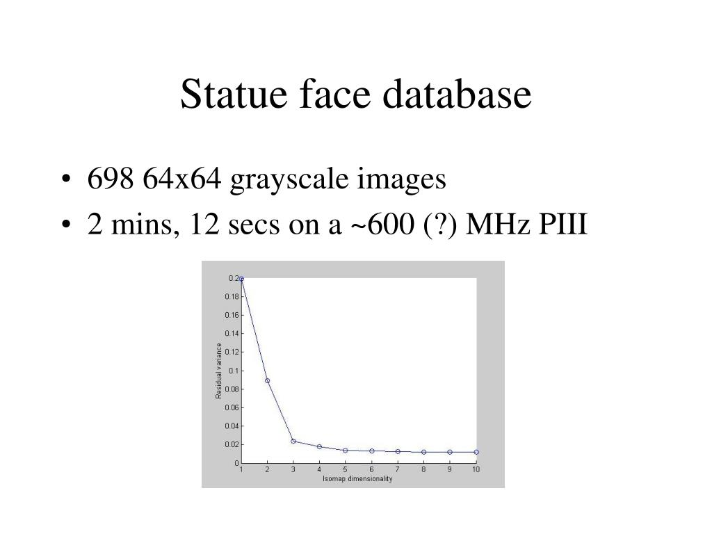 Statue face database