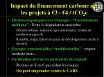 impact du financement carbone sur les projets 3 4 tco 2 e